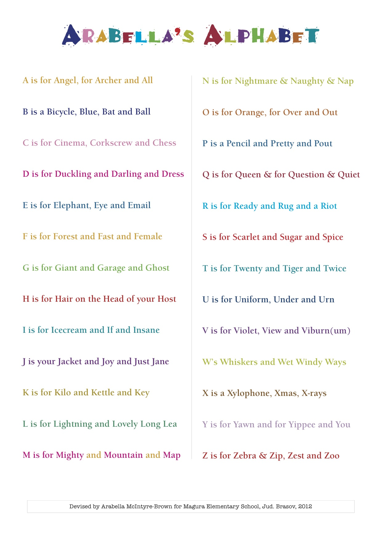 English alphabet rhyming couplets